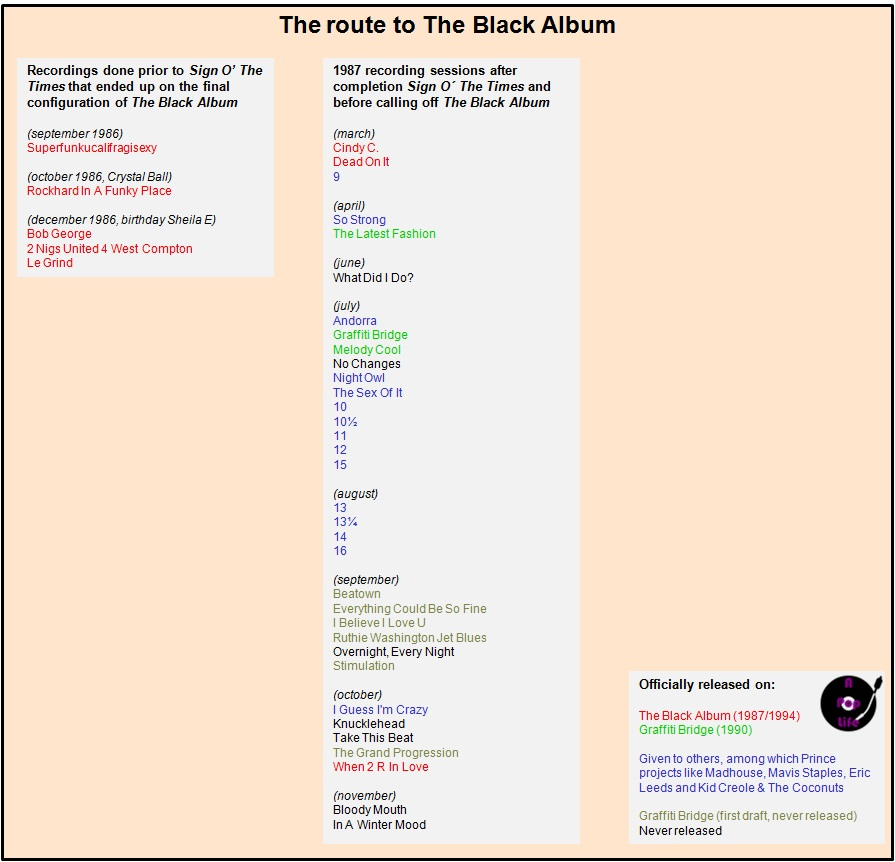 Prince the route to The Black Album (apoplife.nl)