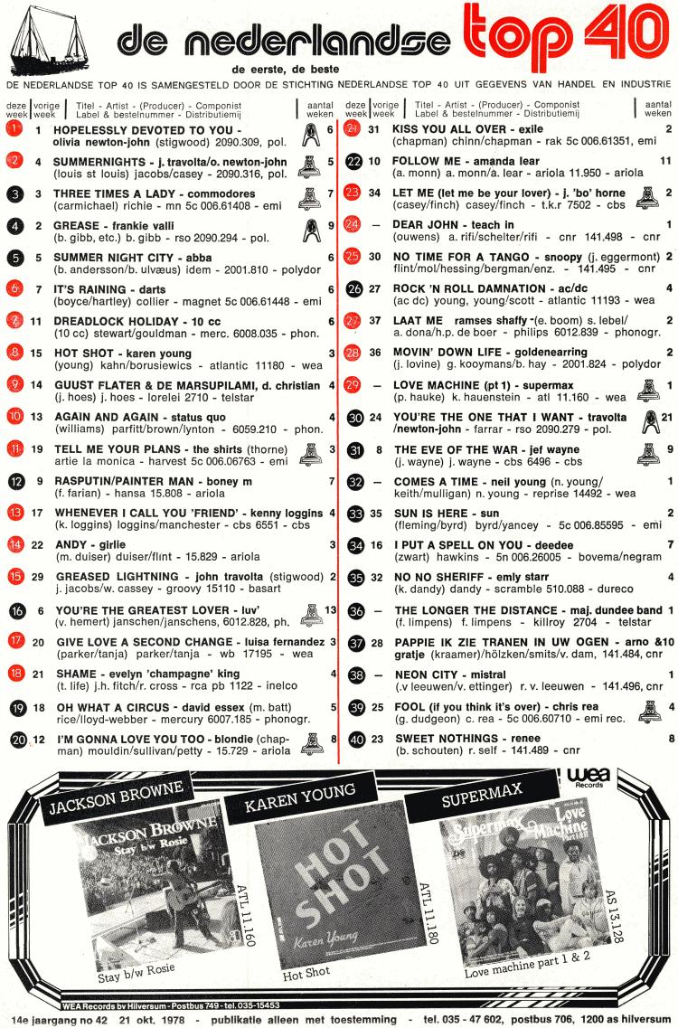 Top 40, 21-10-1978 (top40.nl)