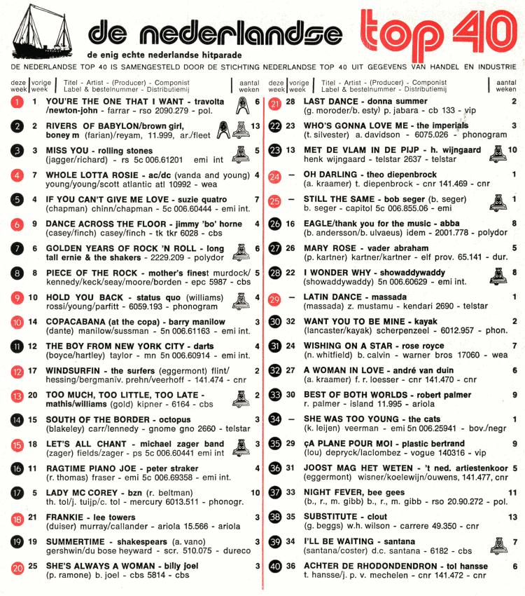 Top 40, 08-07-1978 (top40.nl)