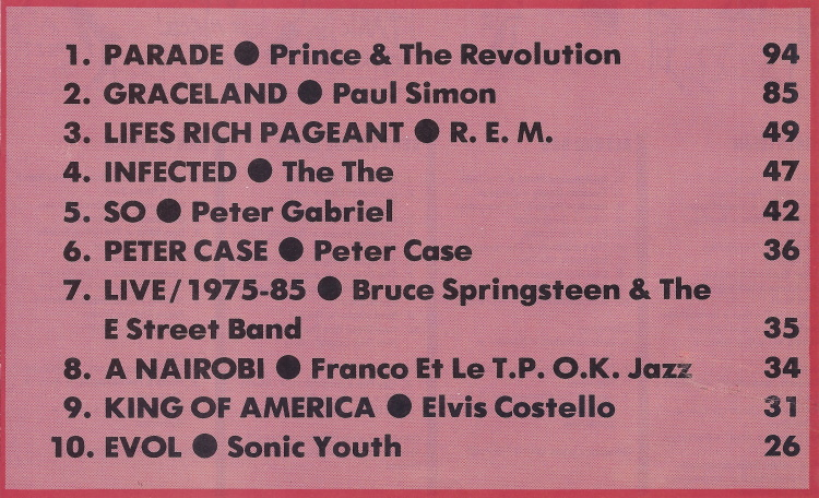 Prince - Parade - End of year list OOR 1986 (apoplife.nl)